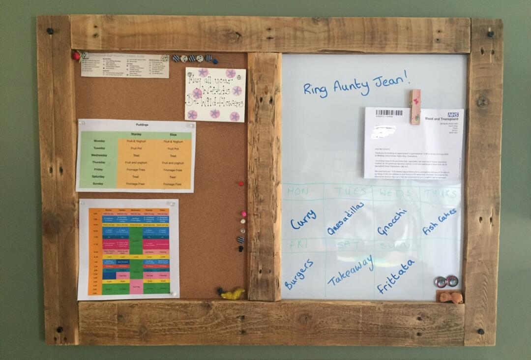 The notice board area where we display timetables, schedules and plans