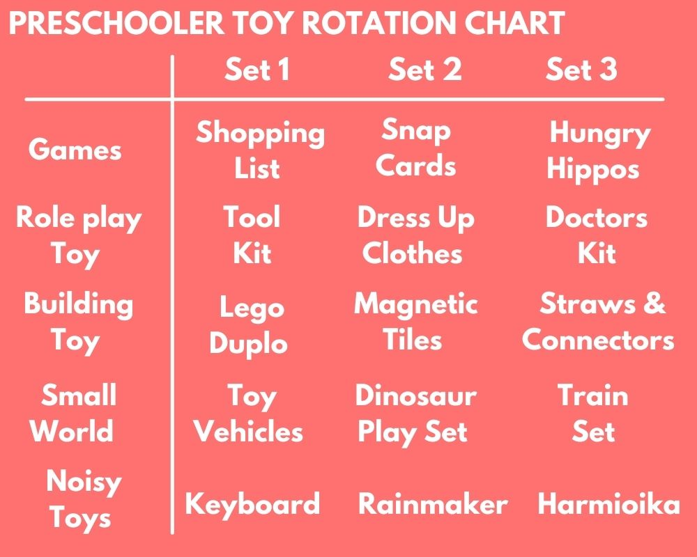example toy rotation for preschoolers